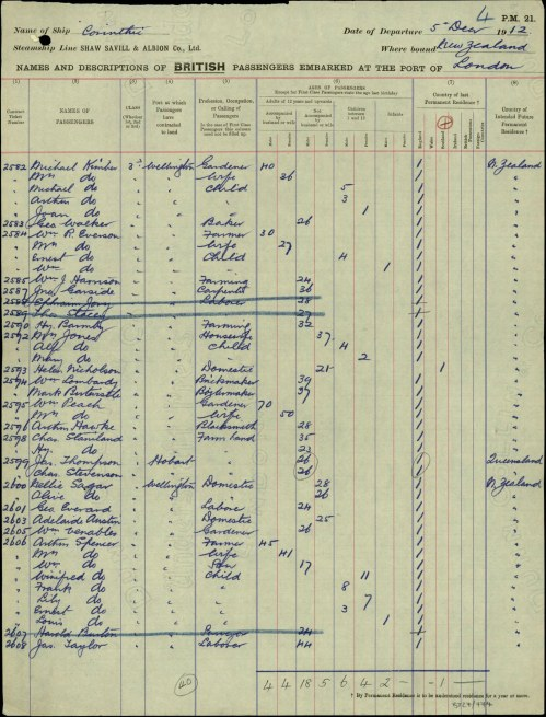 George Everard on the Corinthic Passenger List to New Zealand